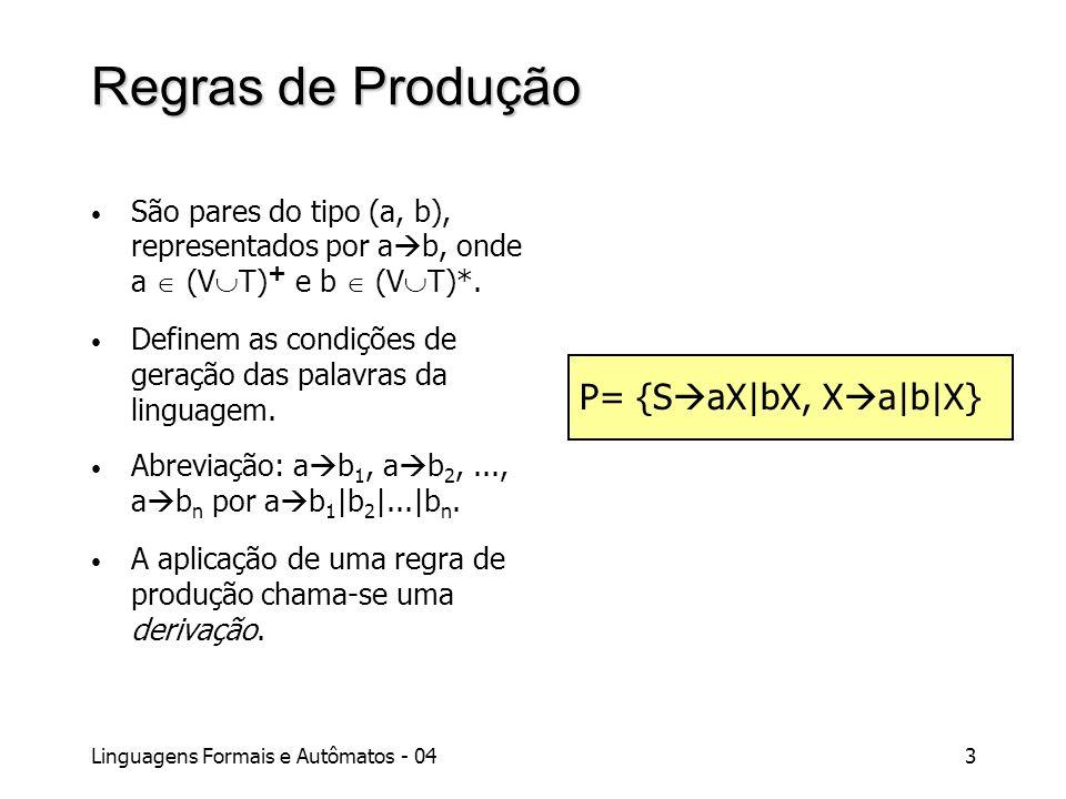 Regras de Produção P= {SaX|bX, Xa|b|X}