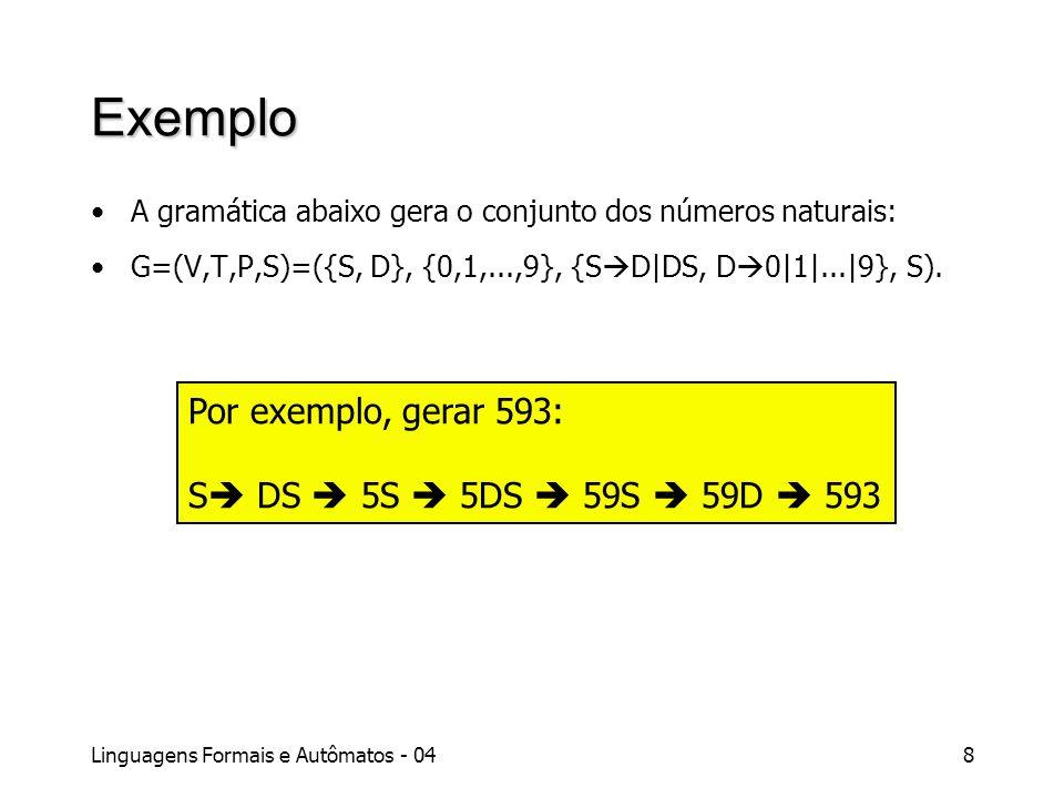 Exemplo Por exemplo, gerar 593: S DS  5S  5DS  59S  59D  593