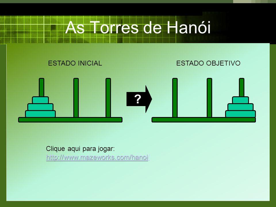 As Torres de Hanói ESTADO INICIAL ESTADO OBJETIVO