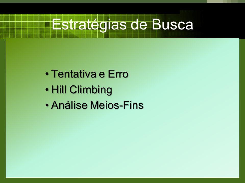 Estratégias de Busca Tentativa e Erro Hill Climbing Análise Meios-Fins