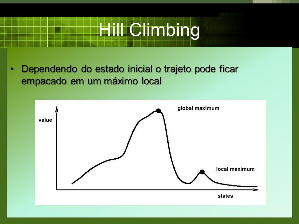 Hill Climbing Dependendo do estado inicial o trajeto pode ficar empacado em um máximo local