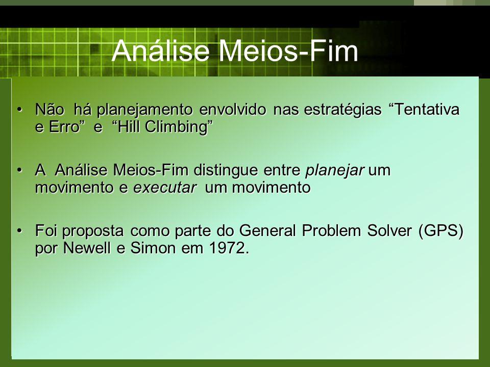 Análise Meios-Fim Não há planejamento envolvido nas estratégias Tentativa e Erro e Hill Climbing