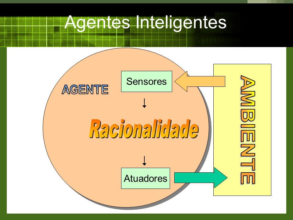 Agentes Inteligentes Sensores AGENTE Racionalidade AMBIENTE Atuadores