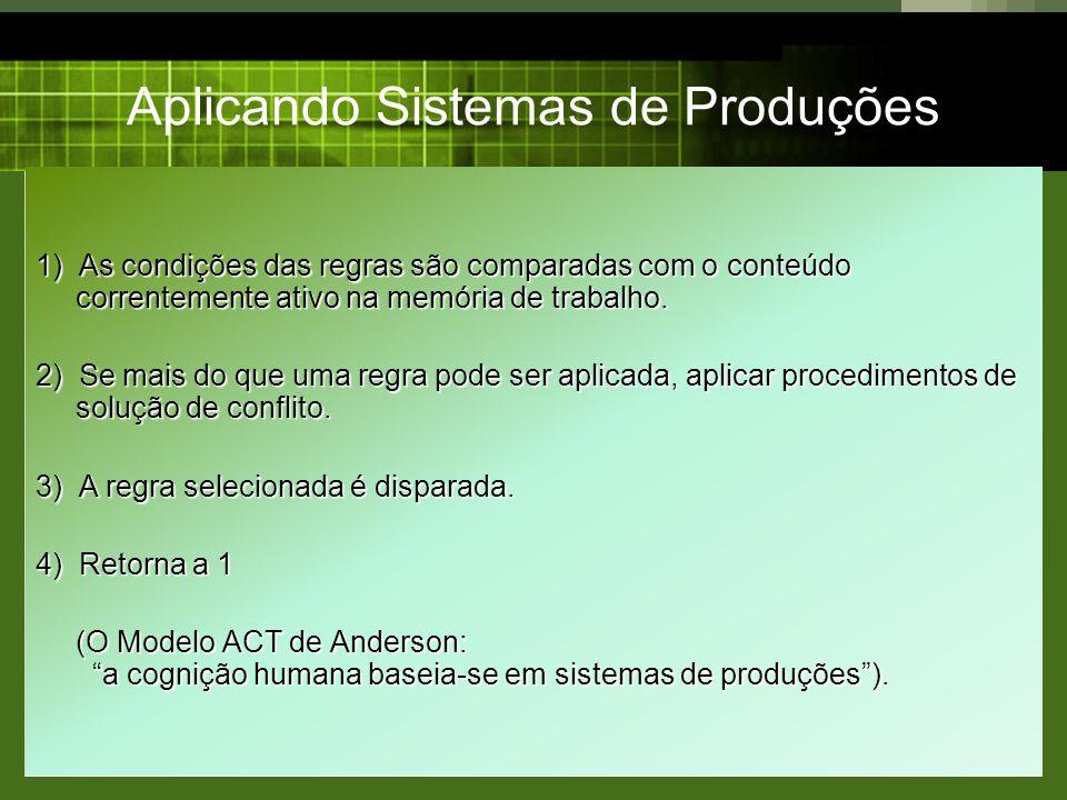 Aplicando Sistemas de Produções
