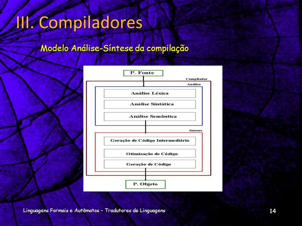 Modelo Análise-Síntese da compilação