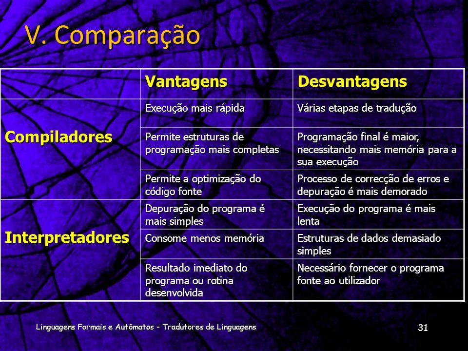 V. Comparação Vantagens Desvantagens Compiladores Interpretadores