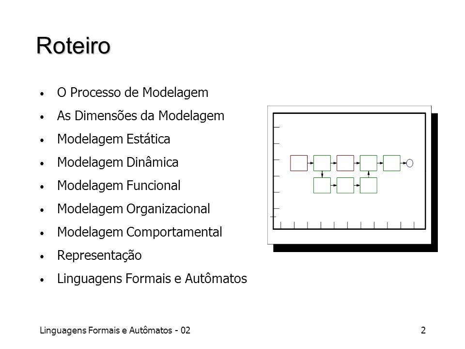 Roteiro O Processo de Modelagem As Dimensões da Modelagem
