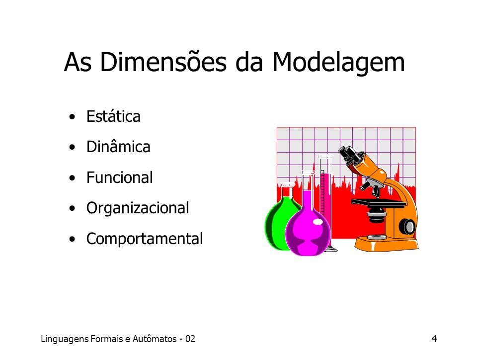 As Dimensões da Modelagem