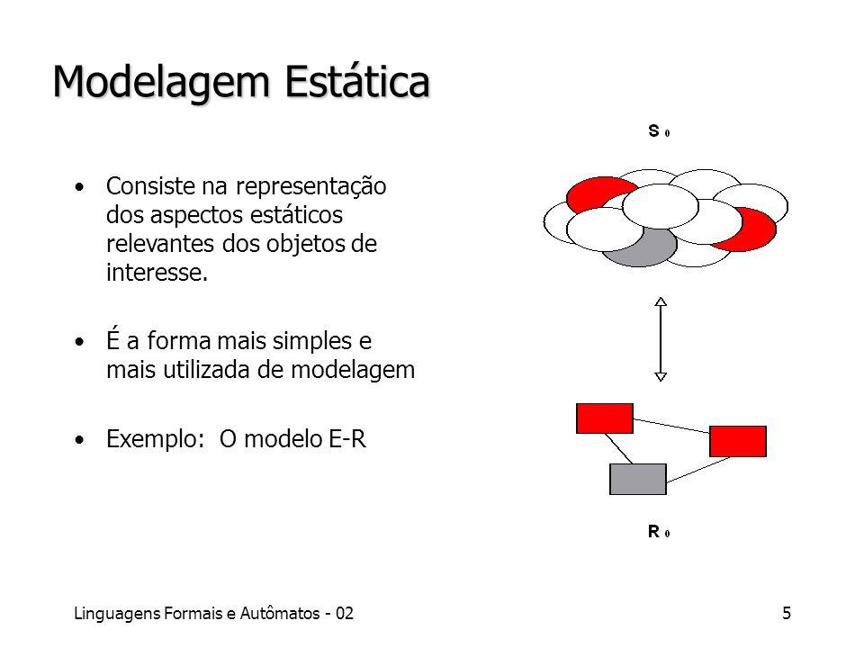 Modelagem Estática Consiste na representação dos aspectos estáticos relevantes dos objetos de interesse.