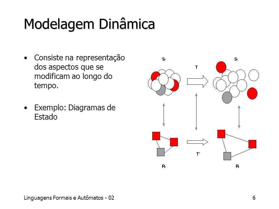 Modelagem Dinâmica Consiste na representação dos aspectos que se modificam ao longo do tempo. Exemplo: Diagramas de Estado.