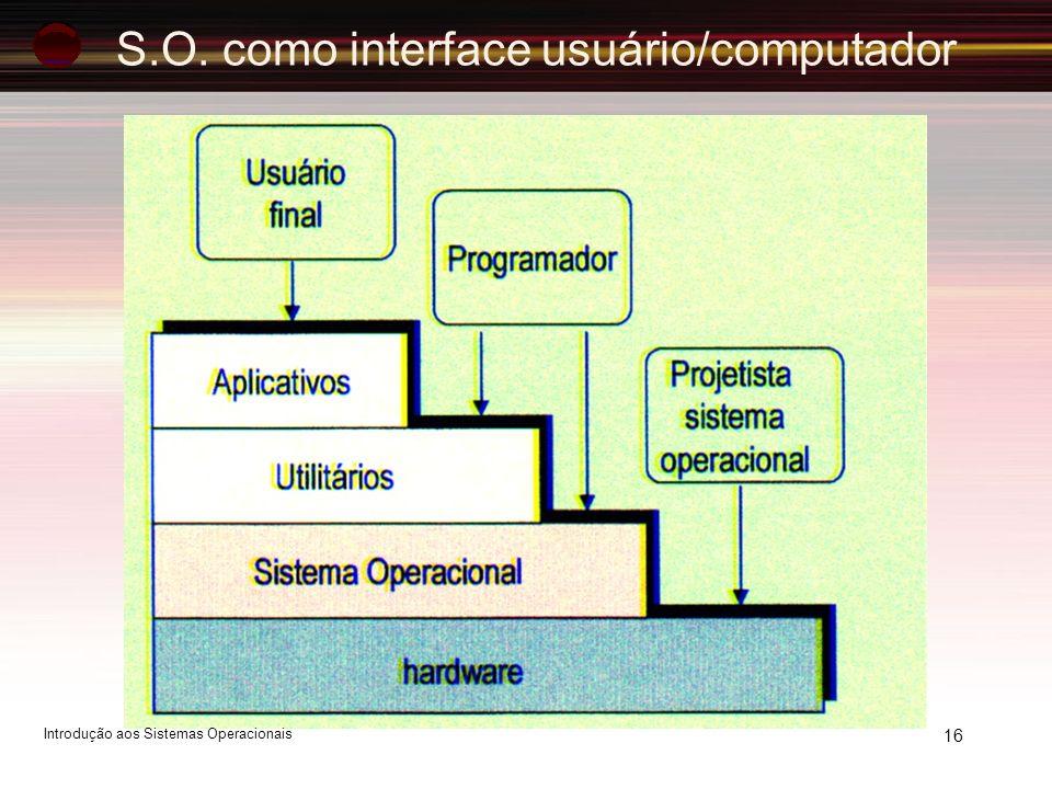 S.O. como interface usuário/computador