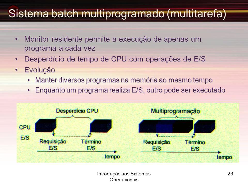Sistema batch multiprogramado (multitarefa)