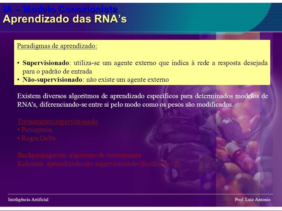 IA – Modelo Conexionista Aprendizado das RNA's