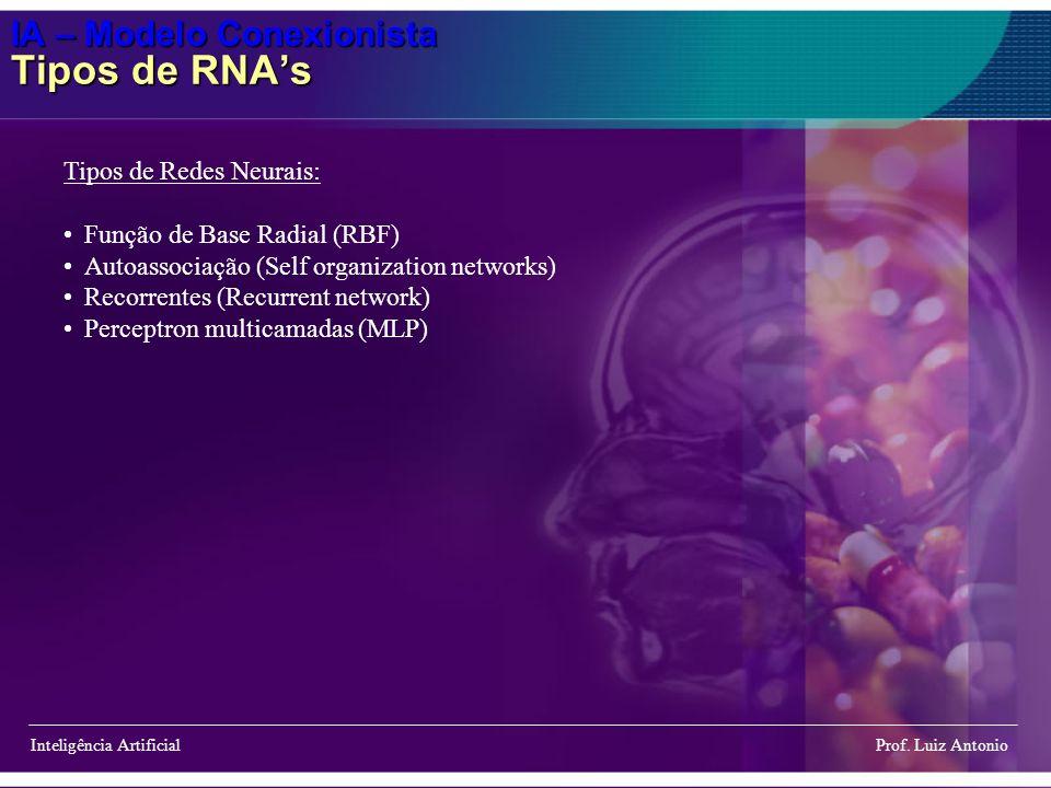 IA – Modelo Conexionista Tipos de RNA's