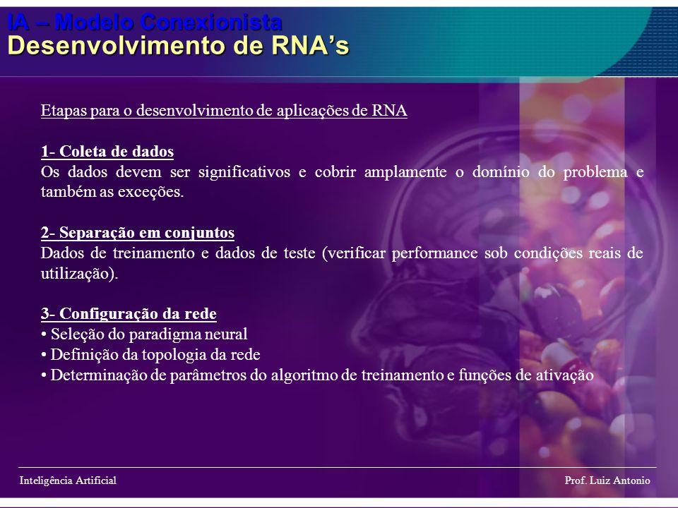 IA – Modelo Conexionista Desenvolvimento de RNA's