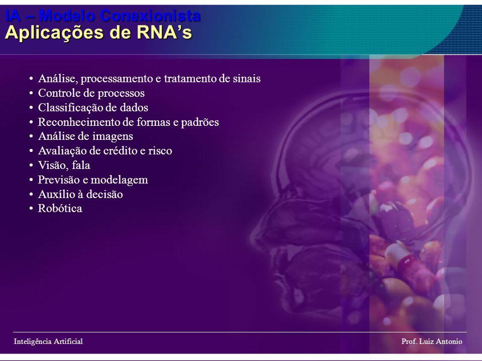 IA – Modelo Conexionista Aplicações de RNA's