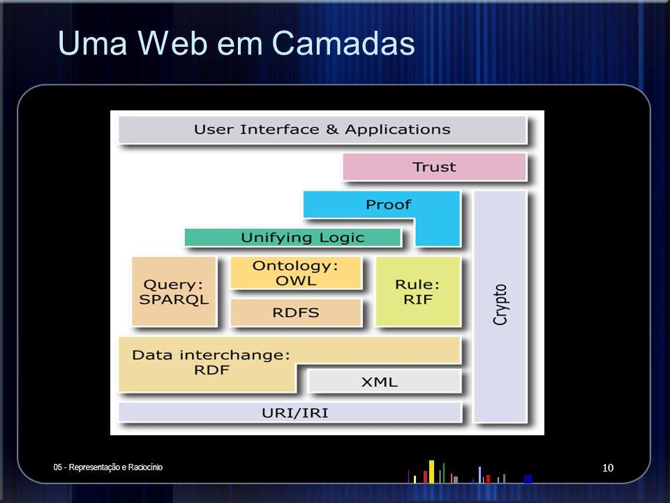 Uma Web em Camadas 05 - Representação e Raciocínio