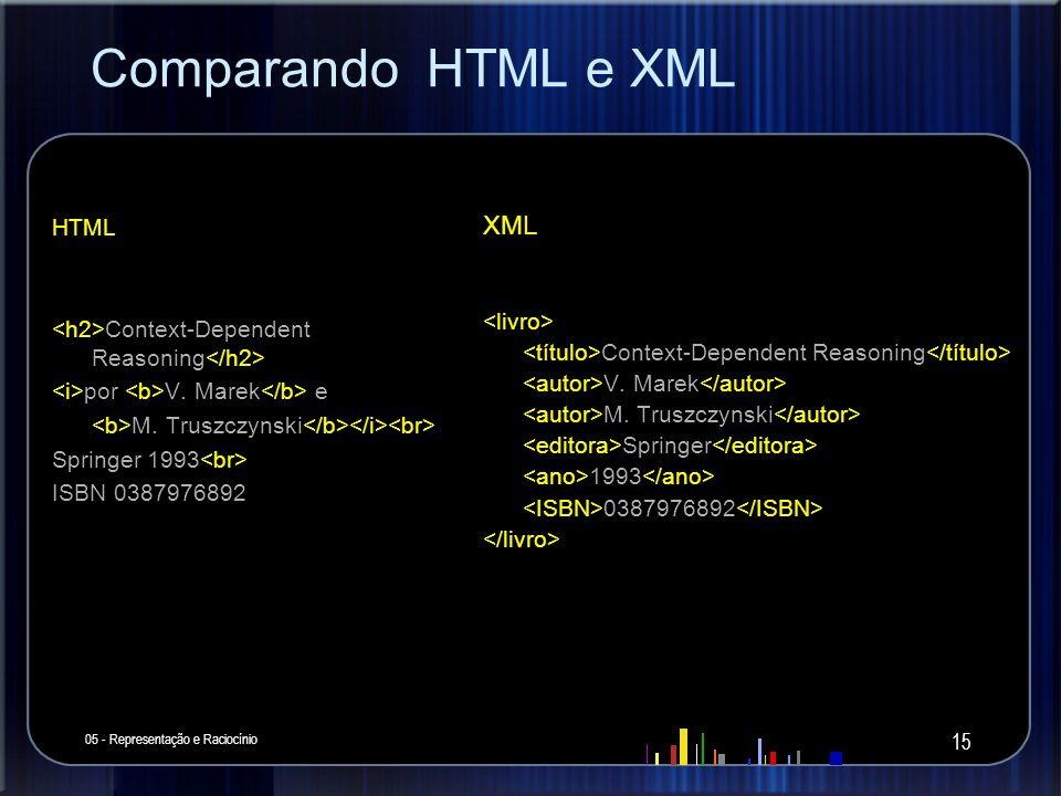 Comparando HTML e XML XML