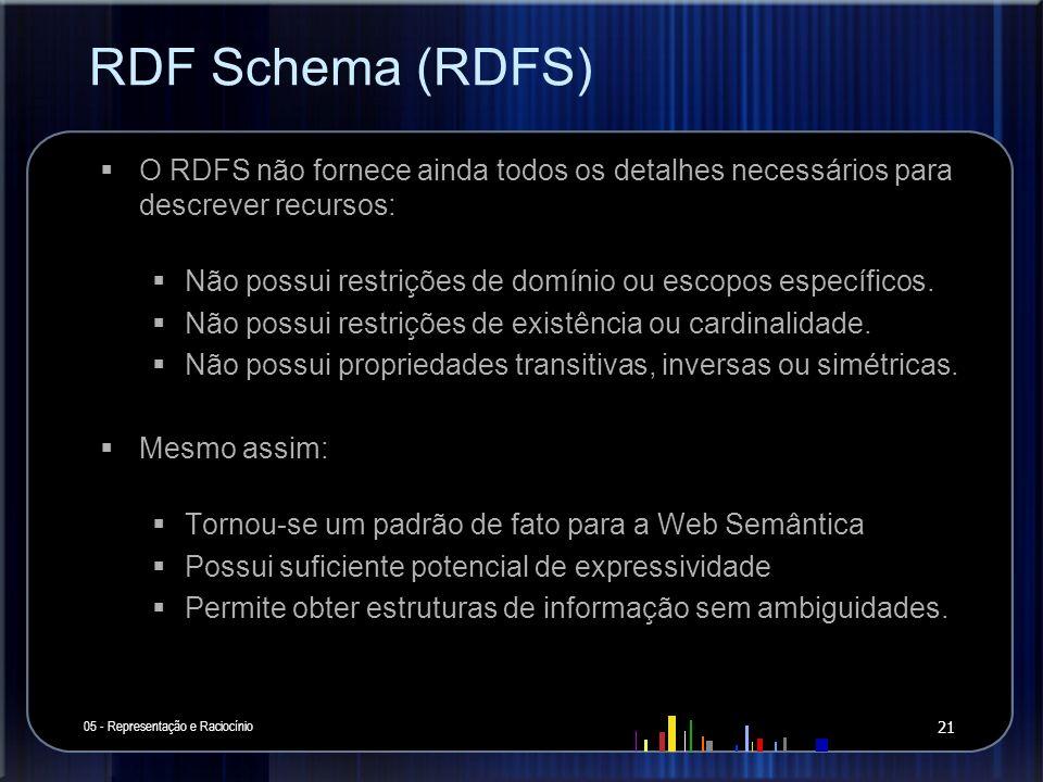 RDF Schema (RDFS) O RDFS não fornece ainda todos os detalhes necessários para descrever recursos: