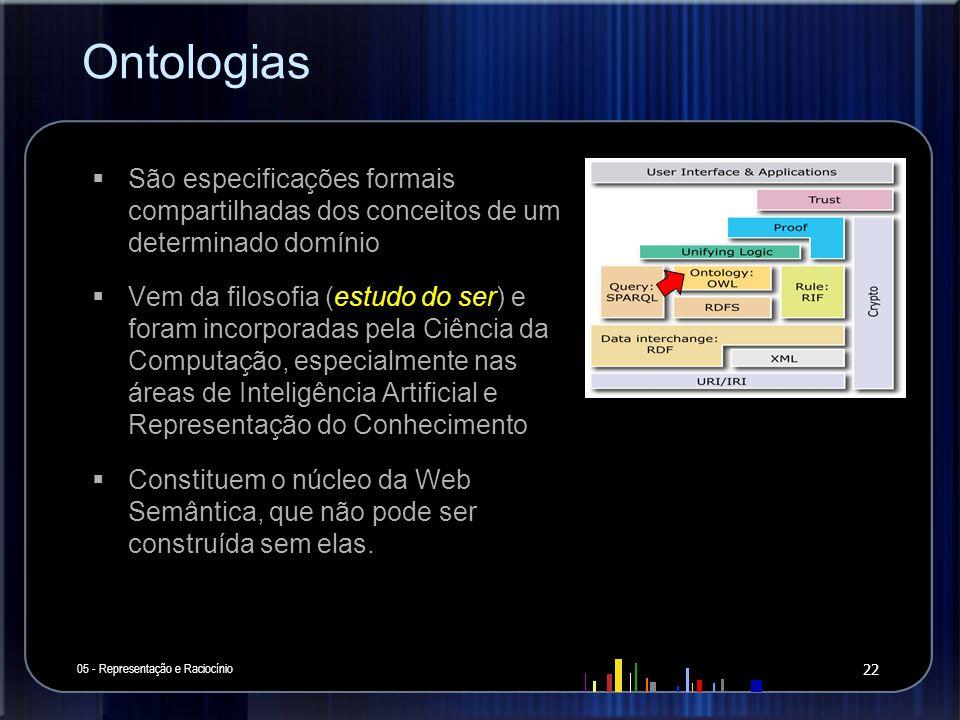 Ontologias São especificações formais compartilhadas dos conceitos de um determinado domínio.
