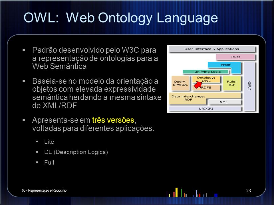 OWL: Web Ontology Language