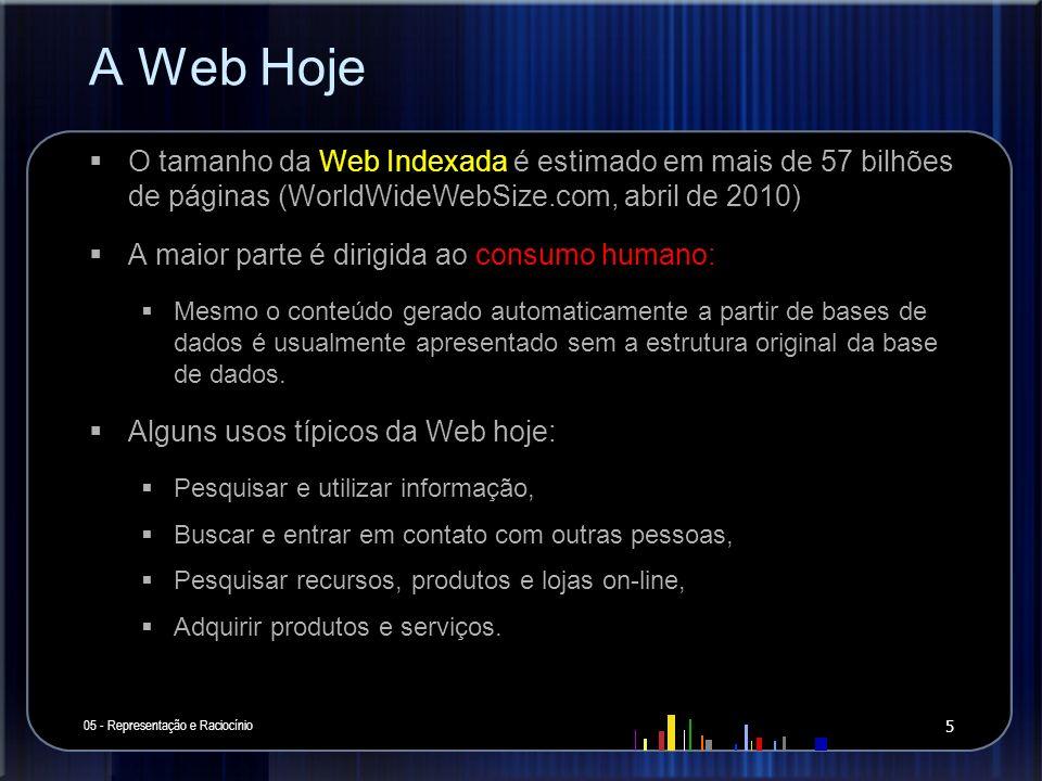A Web Hoje O tamanho da Web Indexada é estimado em mais de 57 bilhões de páginas (WorldWideWebSize.com, abril de 2010)