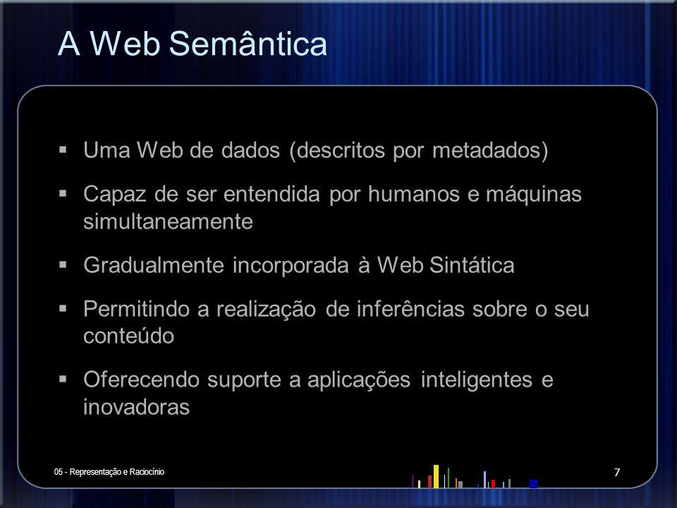A Web Semântica Uma Web de dados (descritos por metadados)