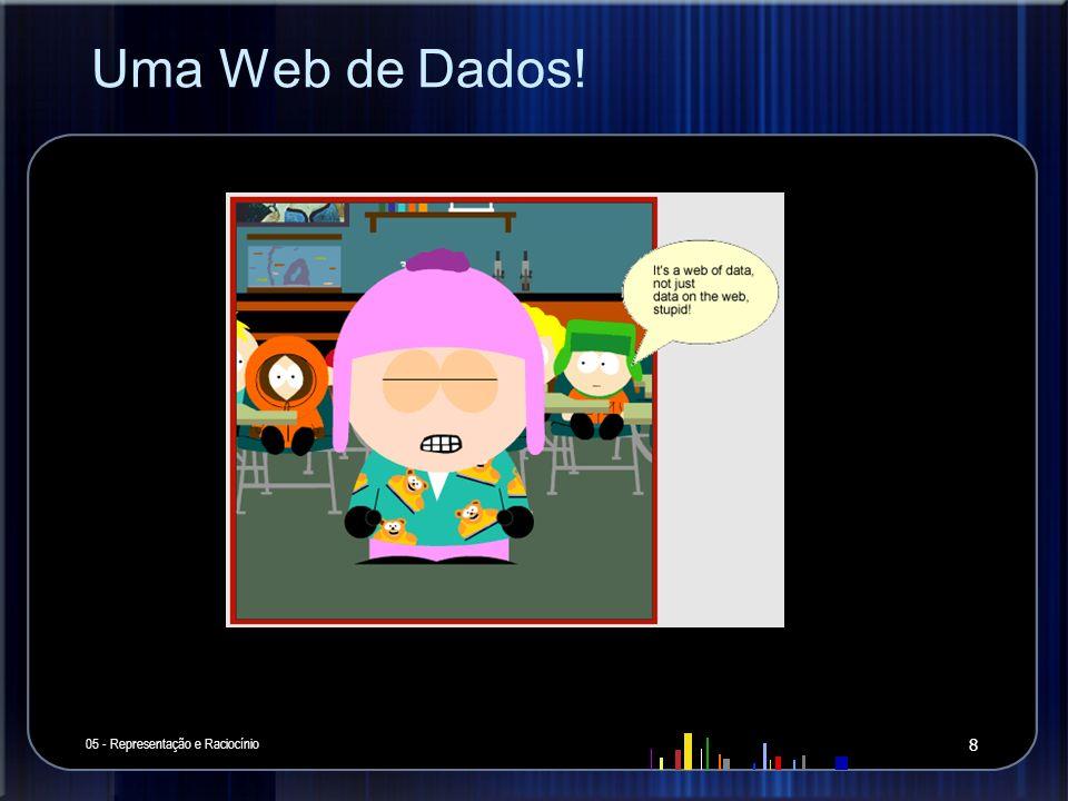 Uma Web de Dados! 05 - Representação e Raciocínio