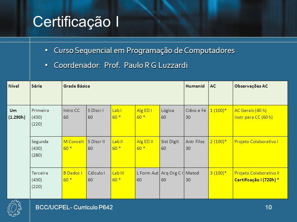 Certificação I Curso Sequencial em Programação de Computadores