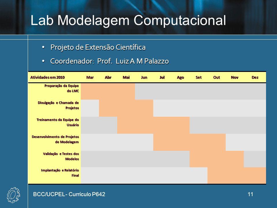 Lab Modelagem Computacional