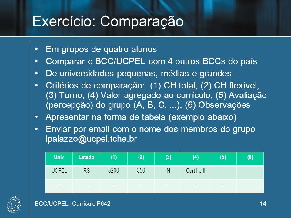 Exercício: Comparação