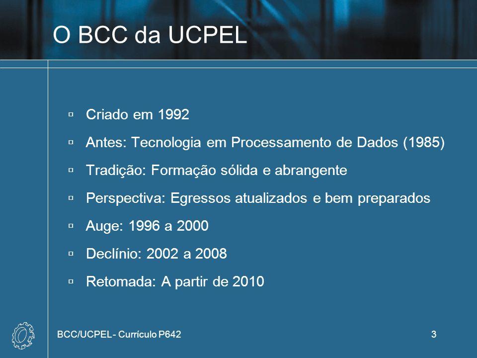 O BCC da UCPEL Criado em 1992. Antes: Tecnologia em Processamento de Dados (1985) Tradição: Formação sólida e abrangente.