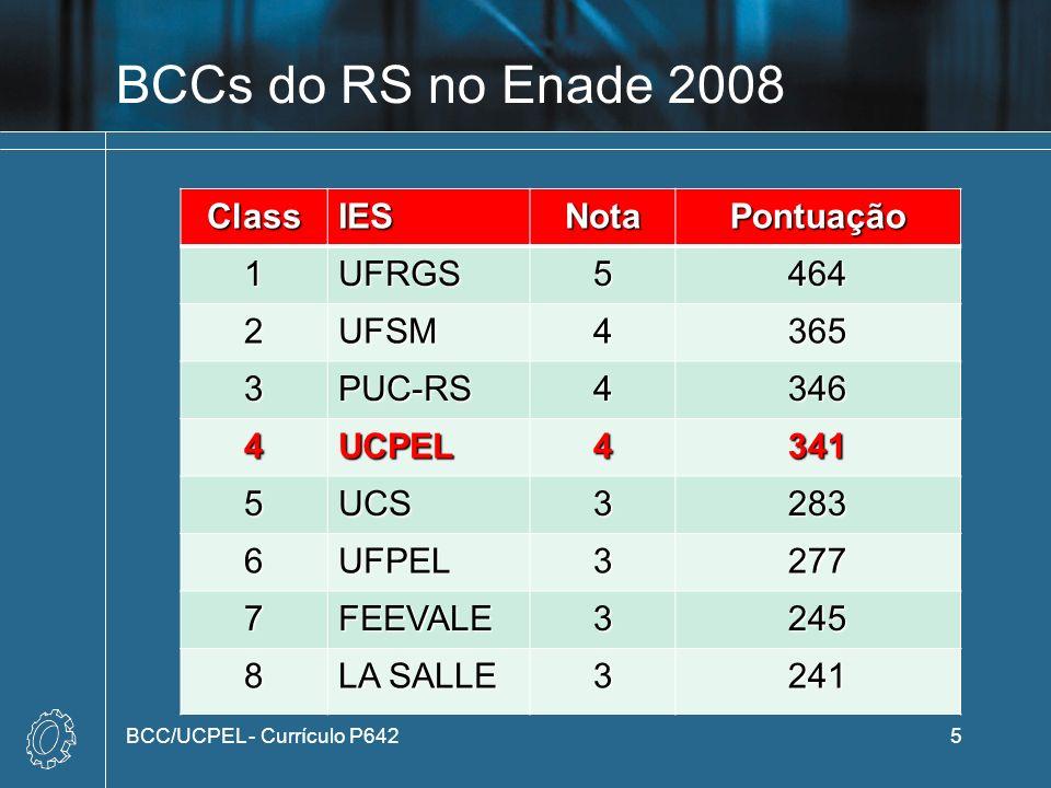 BCCs do RS no Enade 2008 Class IES Nota Pontuação 1 UFRGS 5 464 2 UFSM