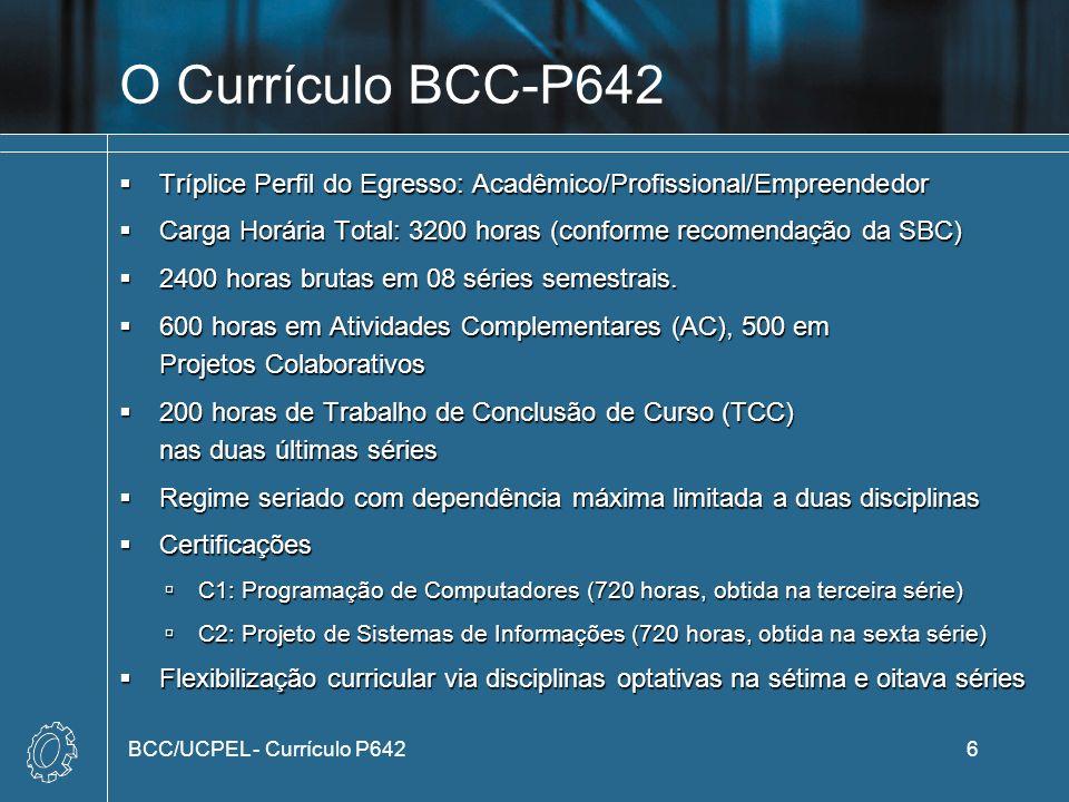 O Currículo BCC-P642 Tríplice Perfil do Egresso: Acadêmico/Profissional/Empreendedor. Carga Horária Total: 3200 horas (conforme recomendação da SBC)