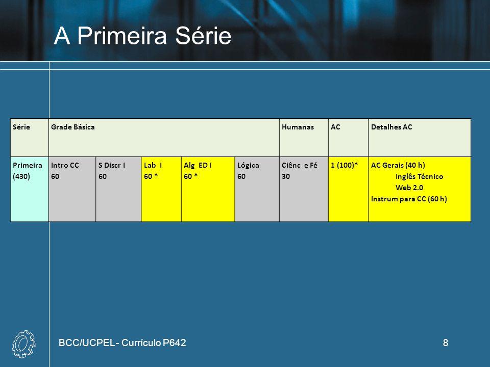 A Primeira Série BCC/UCPEL - Currículo P642 Série Grade Básica Humanas