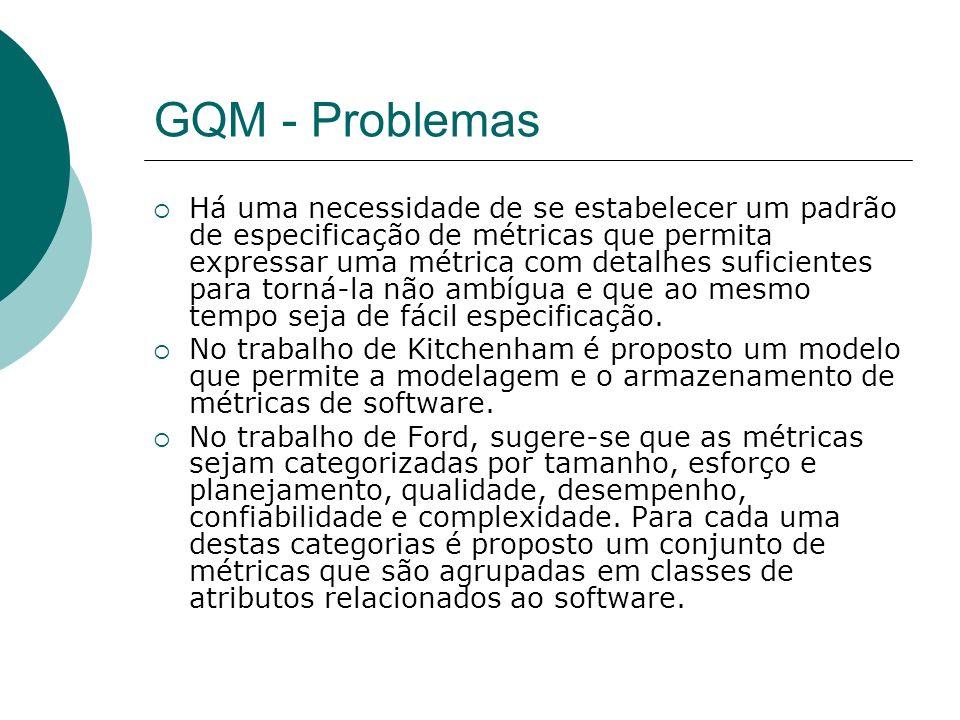 GQM - Problemas
