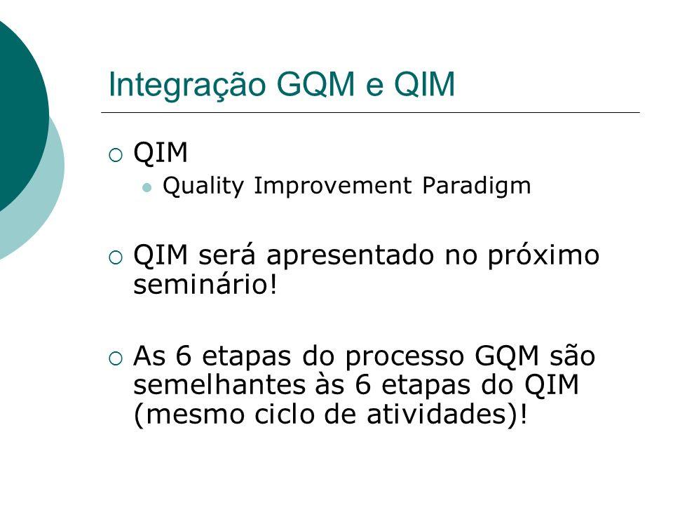 Integração GQM e QIM QIM QIM será apresentado no próximo seminário!