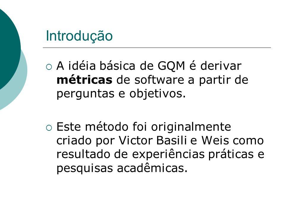 Introdução A idéia básica de GQM é derivar métricas de software a partir de perguntas e objetivos.