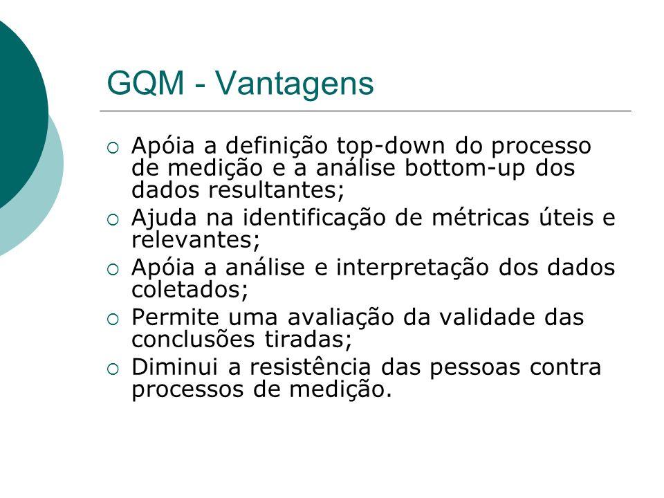 GQM - Vantagens Apóia a definição top-down do processo de medição e a análise bottom-up dos dados resultantes;