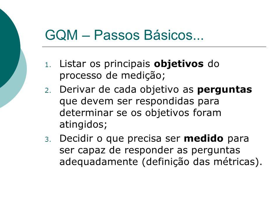 GQM – Passos Básicos... Listar os principais objetivos do processo de medição;