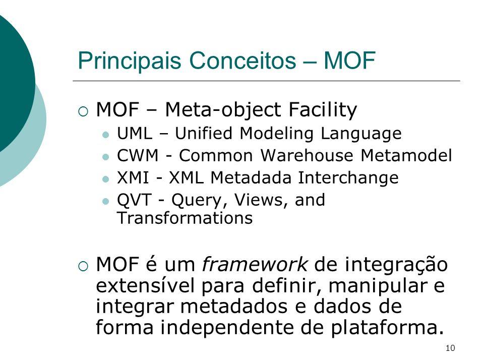 Principais Conceitos – MOF