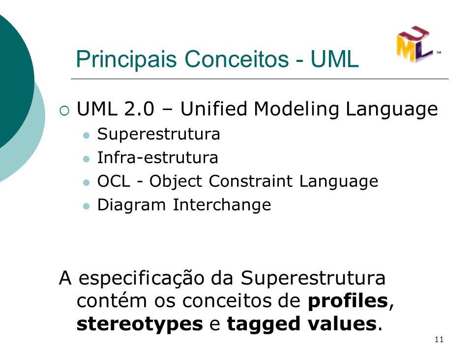 Principais Conceitos - UML