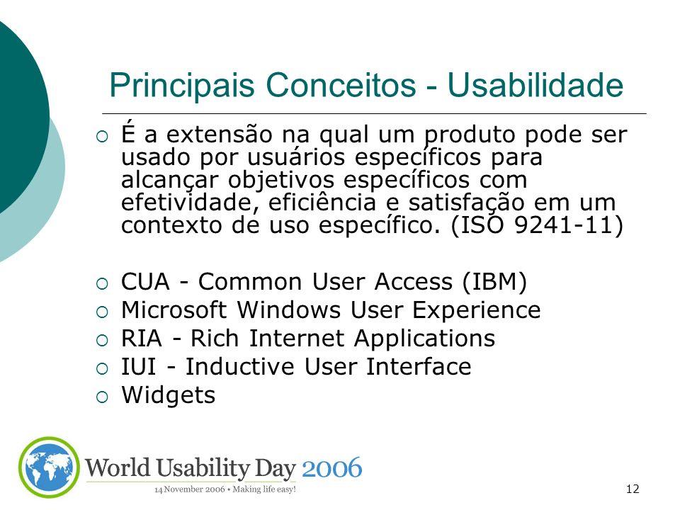 Principais Conceitos - Usabilidade