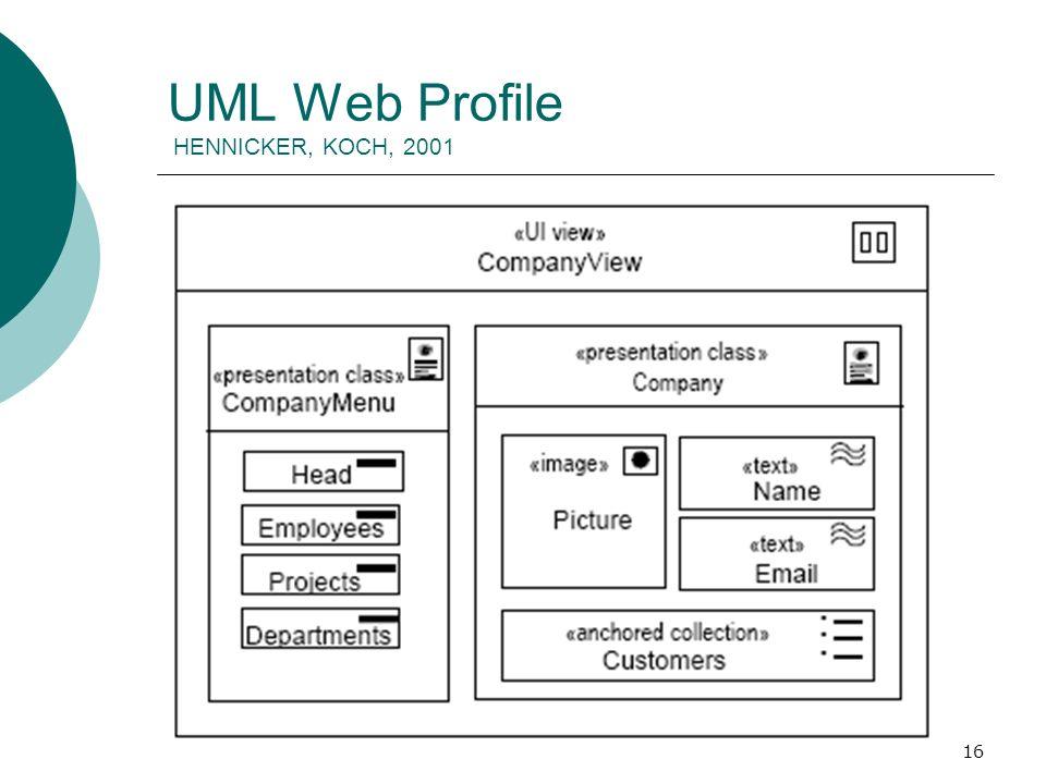 UML Web Profile HENNICKER, KOCH, 2001