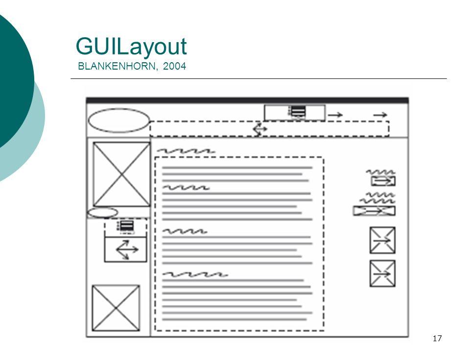 GUILayout BLANKENHORN, 2004