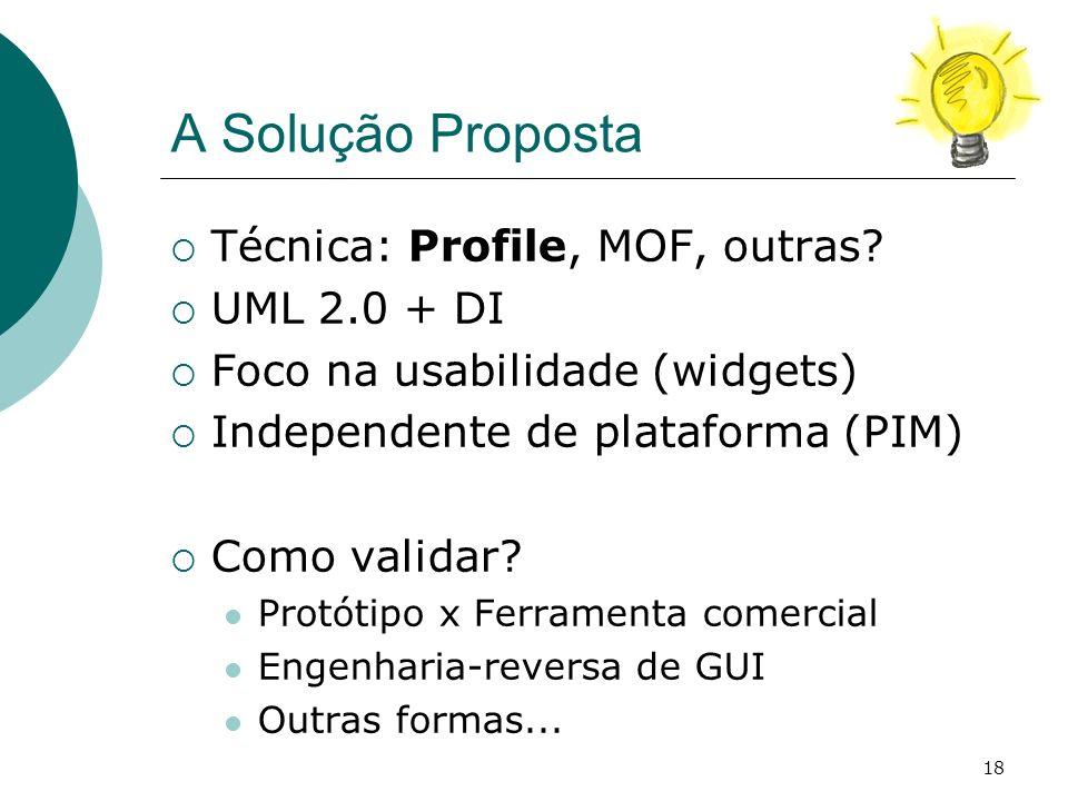 A Solução Proposta Técnica: Profile, MOF, outras UML 2.0 + DI