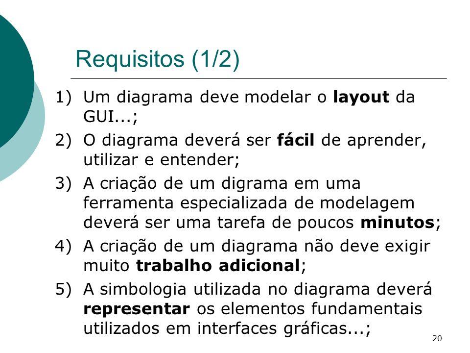 Requisitos (1/2) Um diagrama deve modelar o layout da GUI...;