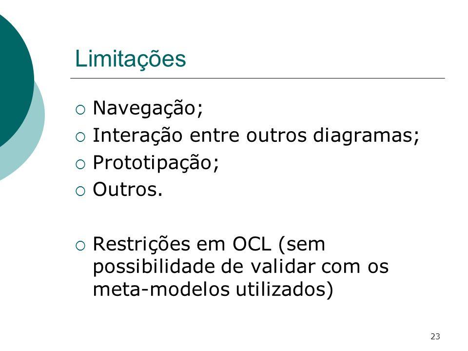 Limitações Navegação; Interação entre outros diagramas; Prototipação;