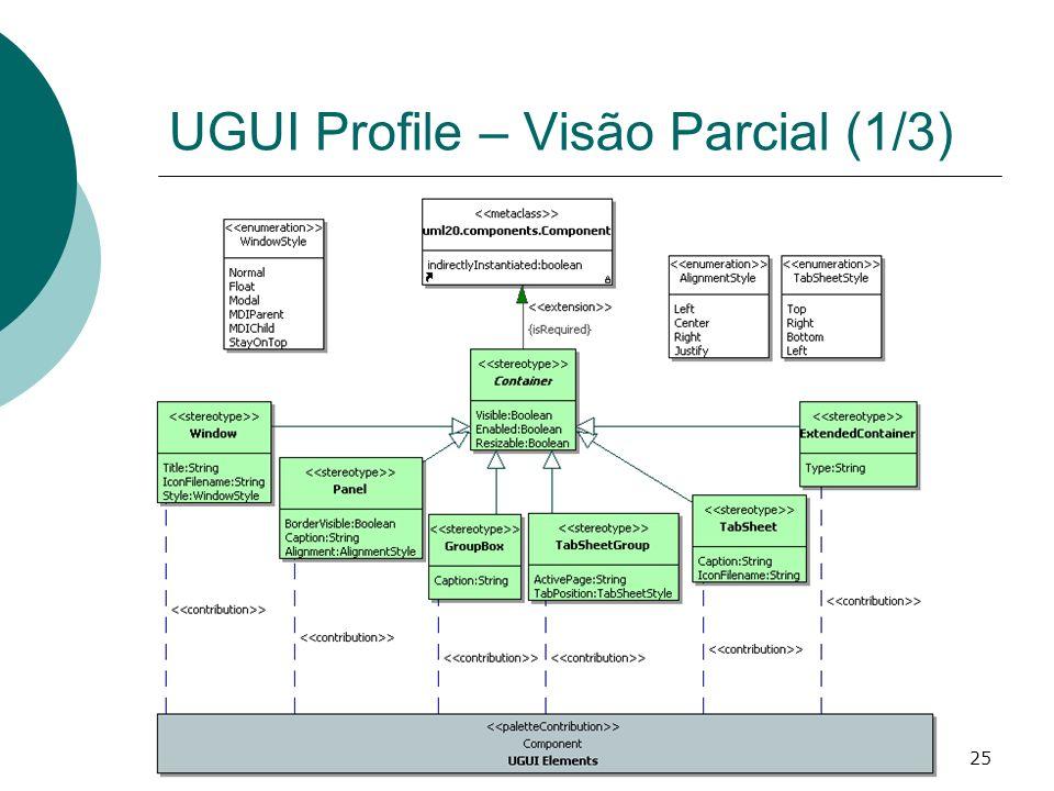 UGUI Profile – Visão Parcial (1/3)