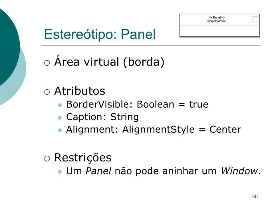 Estereótipo: Panel Área virtual (borda) Atributos Restrições